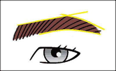 平行眉AF